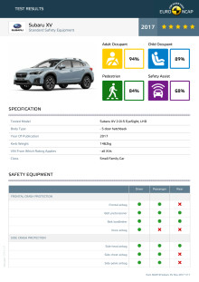 Subaru XV datasheet - Nov 2017
