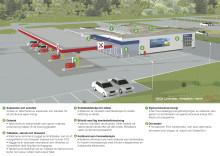 I dag öppnar OKQ8 Västsveriges första hållbara drivmedelsstation