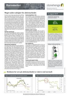 Barometer: Meget usikre udsigter for aktiemarkedet