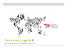 Undersøkelse YouGov