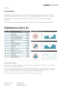 Topplista – Södermanlands läns största företag
