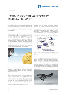 Extras about the material graphene