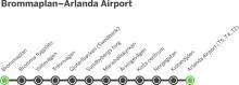 Från Brommaplan och Kista direkt till flygplatsen utan krångliga byten