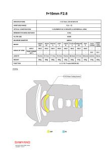 Samyang 10mm F/2,8 ED NCS, datablad