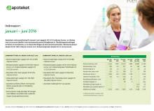 Apotekets delårsrapport januari - juni 2016