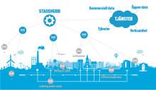 Jönköping Energi bygger ut för sakernas internet