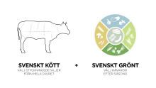 Var snäll mot klimatet och miljön – Bli Svego!