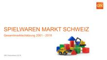 Gesamtmarktschätzung GfK Schweiz 2001 bis 2018.