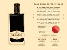 Mr Black Cold Brew Coffee Liqueur Tasting Notes