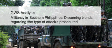 Analysis of militancy in Southern Philippines
