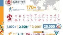 Möt Sverigelaget i Botkyrka på söndag när de laddar inför vårens världsspel i Abu Dhabi