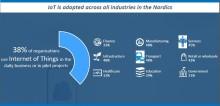 Cheferna avgörande för nordiska IoT-framgångar