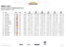 Resultatliste kvalifikationsrunder individuel konkurrence