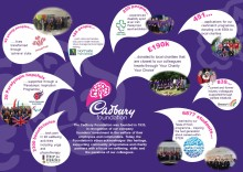 Cake for everyone as The Cadbury Foundation celebrates its 82nd birthday !