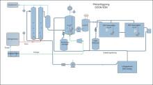 SVU-rapport C_IVL2015-B2218: Pilotanläggning för ozonoxidation av läkemedelsrester i avloppsvatten (avlopp och miljö)