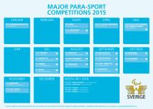 Sveriges Paralympiska Kommitté släpper kalender för 2015 års mästerskap och test event inför Rio 2016