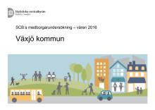 Medborgarundersökning Växjö kommun 2016