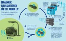 Grafik över energilagret i Riksbyggens Brf Viva