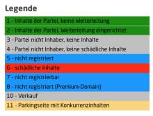 Zwischen Neuland und Eleganz: Domainkompetenz im Wahlkampf