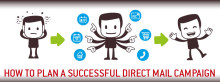 How to plan a successful direct mail campaign