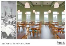 Elfvinggården- Nordens största kollektivhus för kvinnor