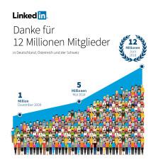 LinkedIn wächst schneller: 12 Millionen Mitglieder in Deutschland, Österreich und der Schweiz