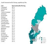 Intresset för export stort bland länets tillväxtföretag