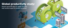 Ny undersökning från Unit4 visar att företag förlorar 44 biljoner kronor per år på förlorad produktivitet
