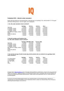 Faktablad 2019 - Alkohol under semestern
