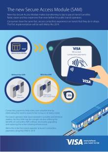 Visa i Planeta Informática stworzyły innowacyjną technologię, która zapewnia szybkie, wygodne i bezpieczne płatności zbliżeniowe u operatorów transportu publicznego na świecie