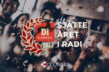 Consid utsett till Gasellföretag – för sjätte året i rad!