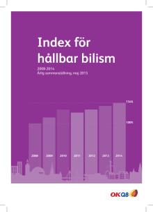 Index för hållbar bilism 2015