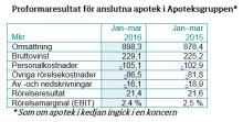 Apoteksgruppen utvecklas stabilt och har tillväxtfokus