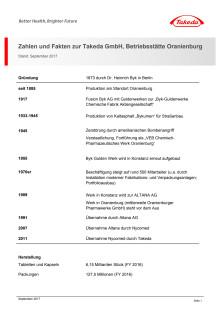 Takeda Oranienburg: Zahlen und Fakten