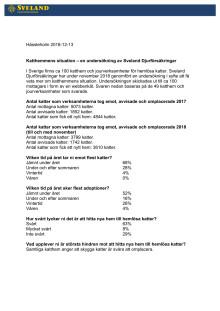 Katthemmens situation 2018 – en undersökning av Sveland Djurförsäkringar