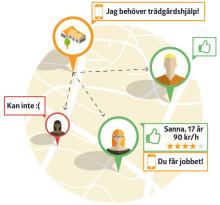 Ungdomsjobb-appen Yepstr öppnar i Malmö