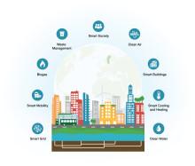 Smart City Sweden plattformen är redo att dras igång