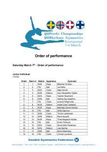 Startlista NM i rytmisk gymnastik 2020