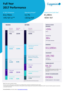 Capgemini Group Results 2017 Infographic