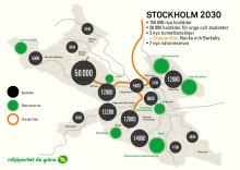 Miljöpartiets plan till 2030: 150 000 bostäder och 7 nya naturreservat