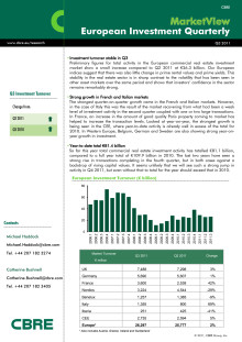 European Investment Quarterly Briefing Q3 2011