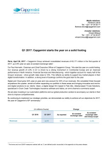 Capgemini-gruppens Q1 resultat 2017