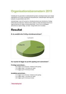Volontärbyråns organisationsbarometer 2015