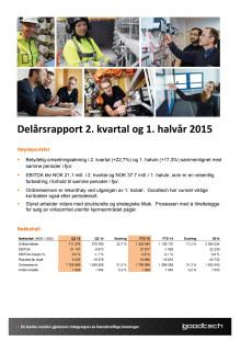 Kvartalsrapport Q2 2015