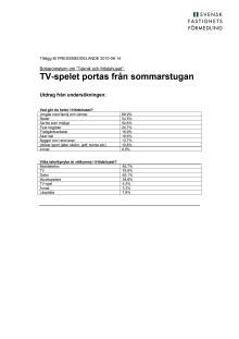 """Bobarometern: """"TV-spelet portas från sommarstugan""""- utdrag från undersökningen"""