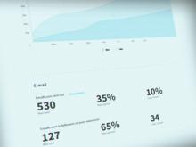 Slik måler du rekkevidde med Mynewsdesk