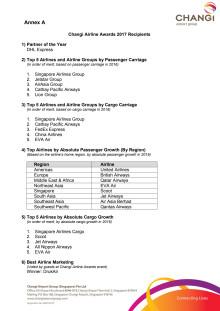 Annex A -  Changi Airline Awards 2017 Recipients