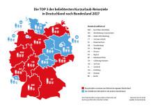 Kurzreisen im Inland: Wo die Deutschen am liebsten ihren Kurzurlaub verbringen