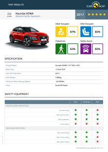Hyundai KONA datasheet - Dec 2017