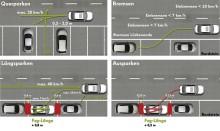 """""""Morot"""" fick bilister att släppa på gasen: Uppmärksammat trafikprojekt blev en framgång"""